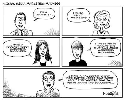 Understanding Social Media Communities