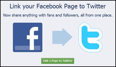 Social Media Marketing: Consumer Trends