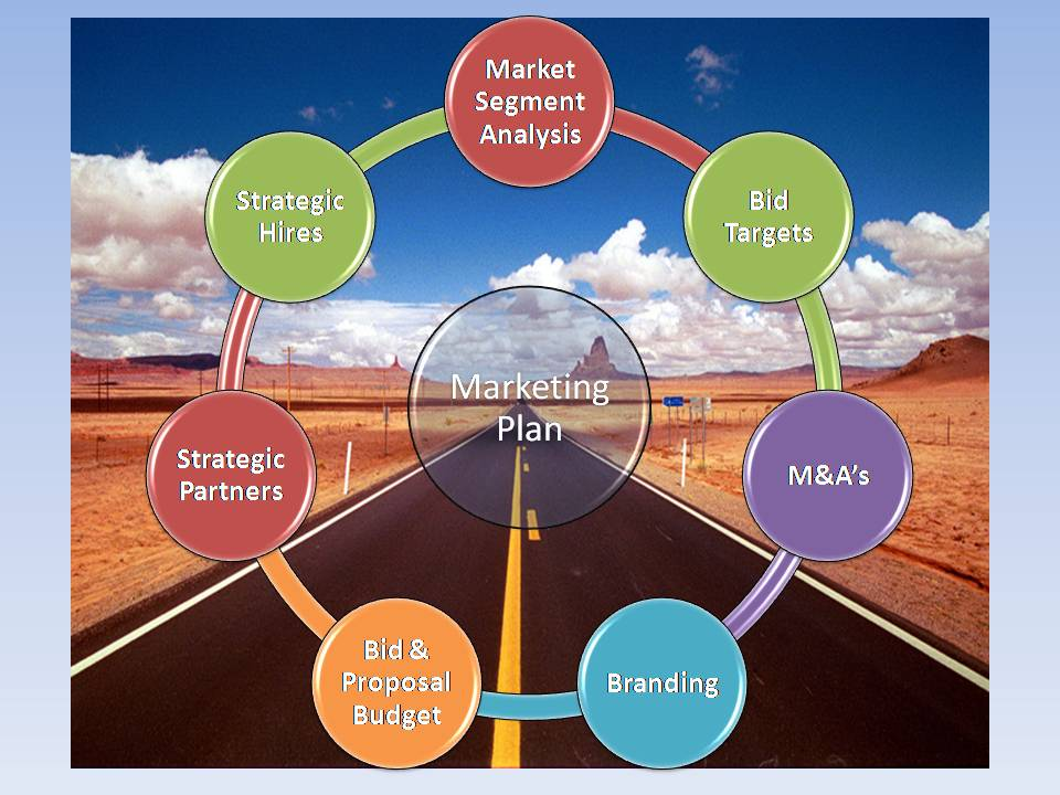 internet marketing customer case studies Our internet marketing offers the best link building and seo services in the  if you'd like more information or case studies related to your specific.